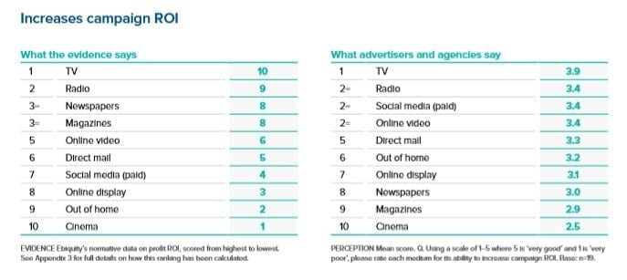 E-Expansion - Effect traditionele media